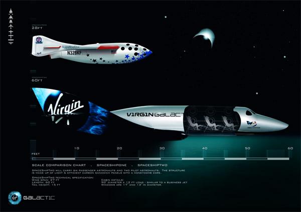 spaceship-1-et-2-comparaison