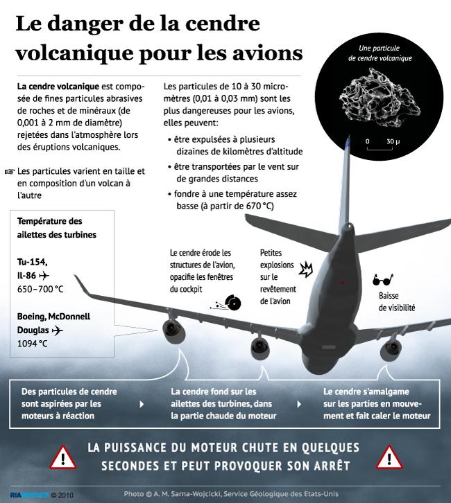 avion-cendre-volcan-islande