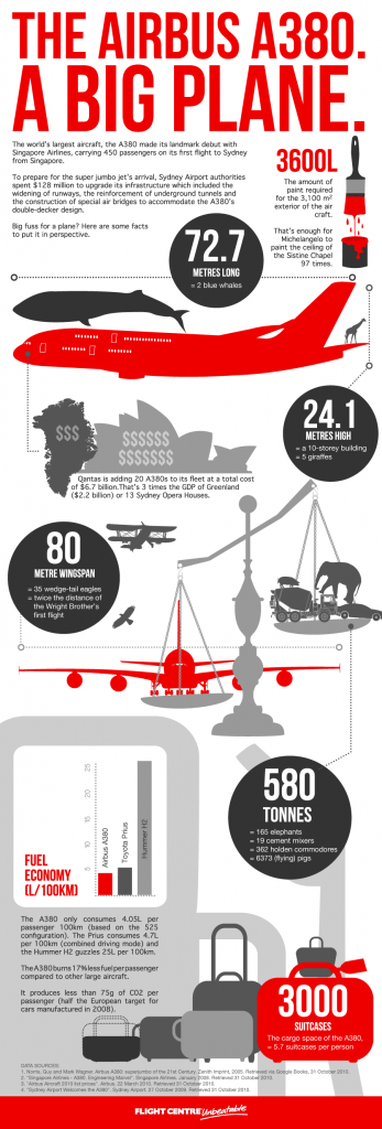 fc-a380-infographic-2