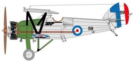 RCAF acrobatique Siskins