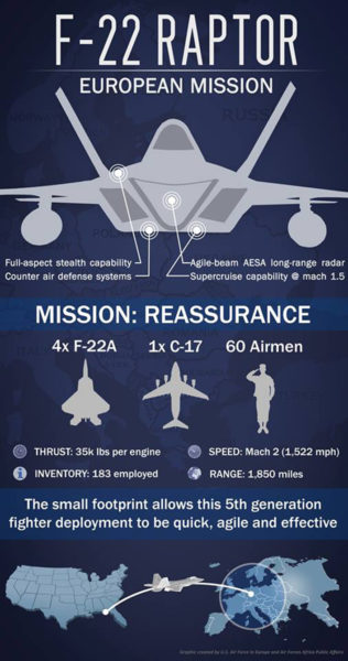 F-22-infographic