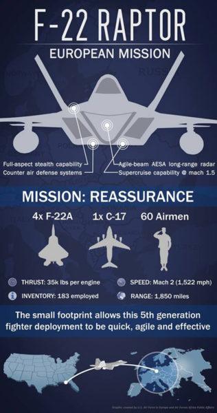 F-22-infographic