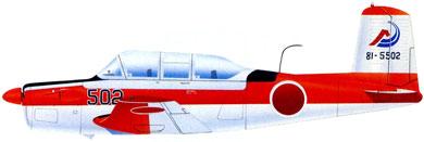 Profil couleur du Fuji KM-2