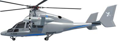 Profil couleur du Eurocopter X3
