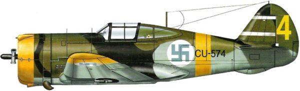 Finlande Curtiss Hawk