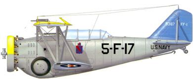 Profil couleur du Grumman FF/SF Fifi