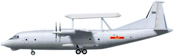 Profil couleur du Shaanxi KJ-200 / KJ-500
