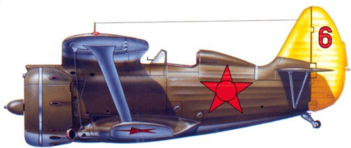 Profil couleur du Polikarpov I-153 Tchaïka