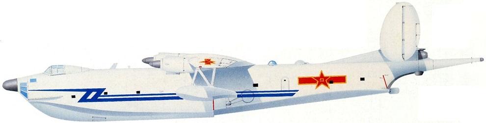 Profil couleur du Harbin SH-5