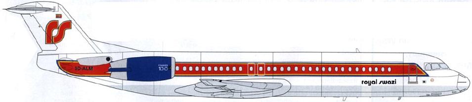 Profil couleur du Fokker F70 / F100