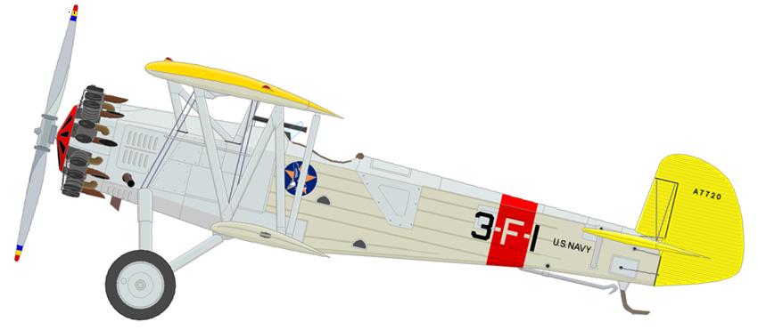 Profil couleur du Boeing F3B