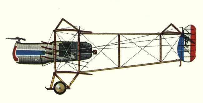 Profil couleur du Farman F.40 Horace