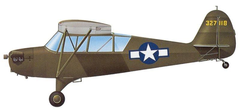 Profil couleur du Aeronca L-3 Grasshopper