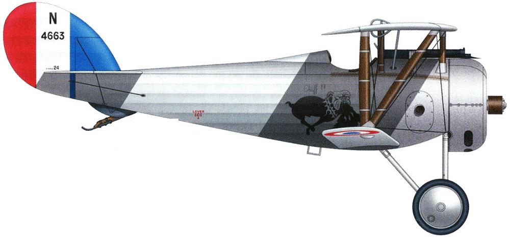 Profil couleur du Nieuport Nie.24/Nie.27