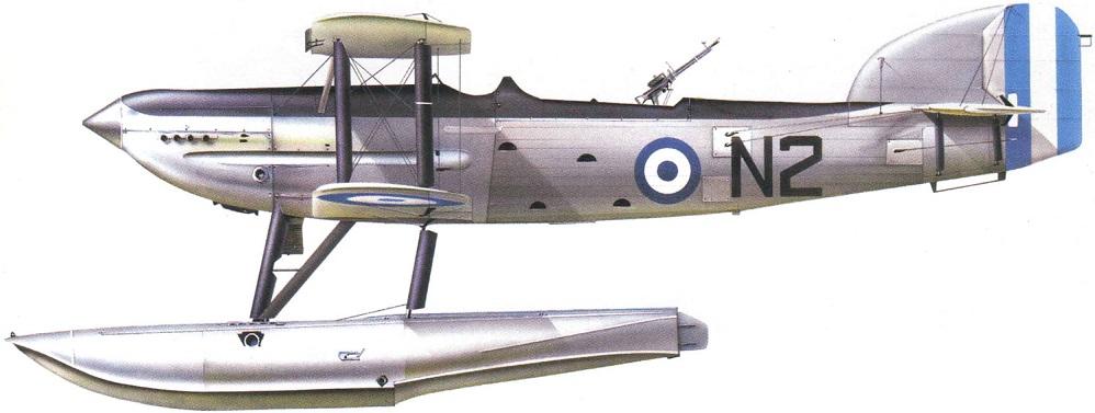 Profil couleur du Fairey Type IIIF