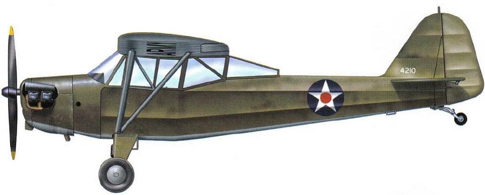 Profil couleur du Taylorcraft L-2 Grasshopper