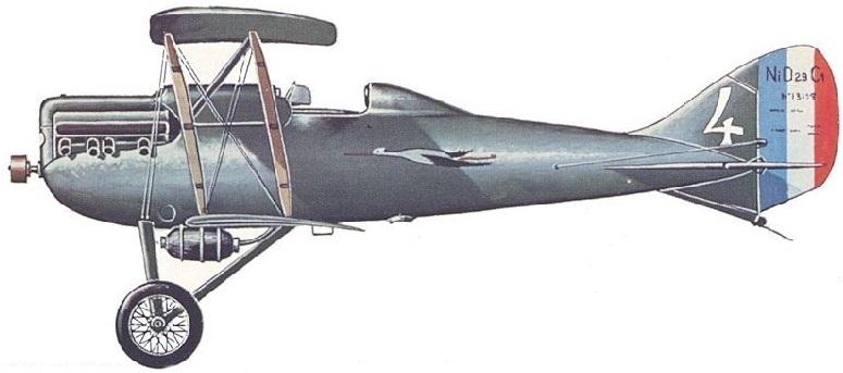 Profil couleur du Nieuport-Delage Ni-D.29