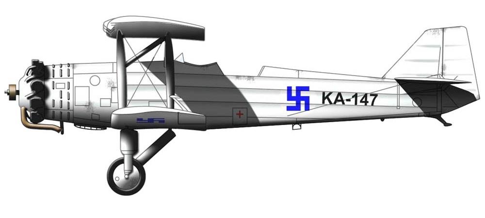 Profil couleur du VL Kotka