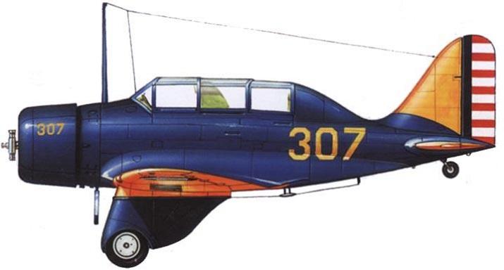 Profil couleur du Seversky BT-8