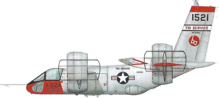 Profil couleur du Bell X-22