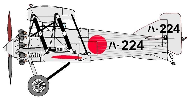 Profil couleur du Nakajima A1N