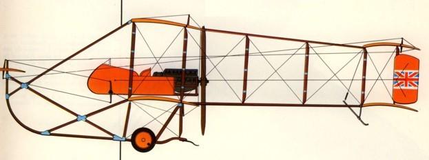 Profil couleur du Farman MF-7 Longhorn