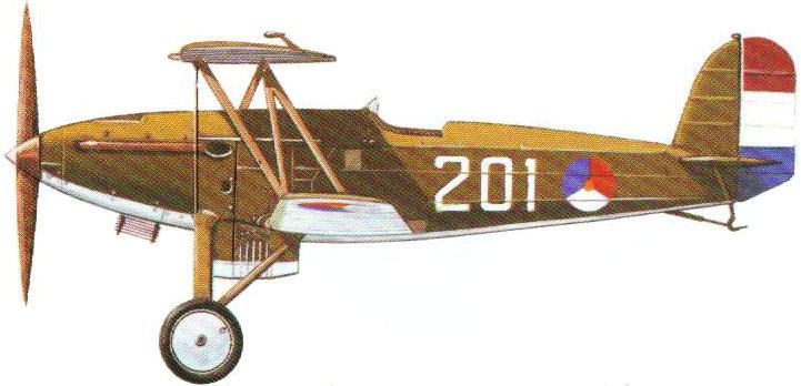 Profil couleur du Fokker D.XVII