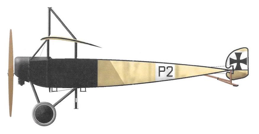 Profil couleur du Pfalz E.III