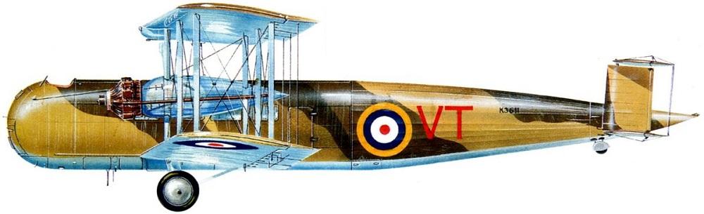 Profil couleur du Vickers Valentia