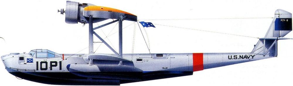 Profil couleur du Consolidated P2Y Ranger