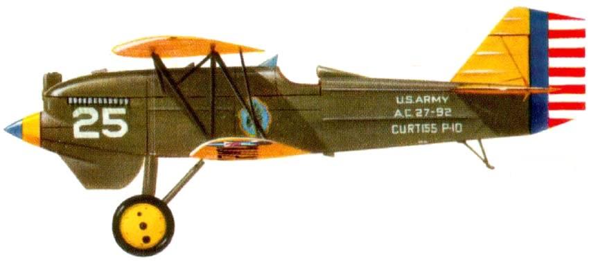 Profil couleur du Curtiss P-1 Hawk
