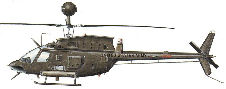 Profil couleur du Bell OH-58D/F Kiowa Warrior