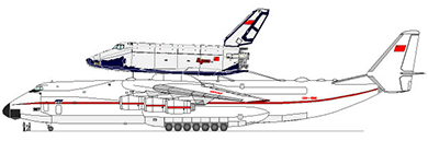 Profil couleur du Antonov An-225 Mriya 'Cossack'