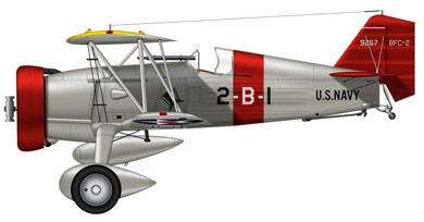Profil couleur du Curtiss BFC/BF2C Goshawk