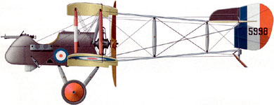 Profil couleur du Airco D.H.2