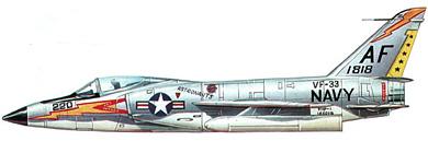 Profil couleur du Grumman F-11 Tiger
