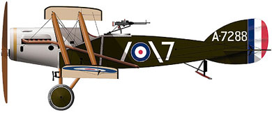 Profil couleur du Bristol F.2B Fighter