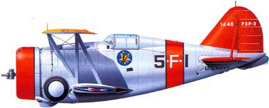 Profil couleur du Grumman F3F