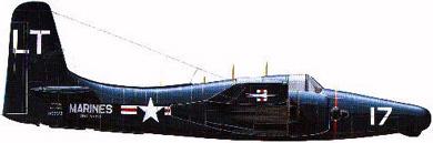 Profil couleur du Grumman F7F Tigercat