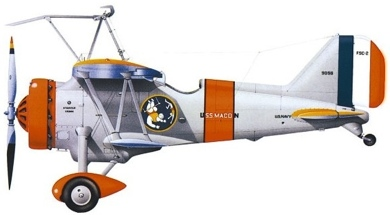 Profil couleur du Curtiss F9C Sparrowhawk