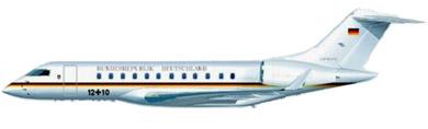 Profil couleur du Bombardier Global