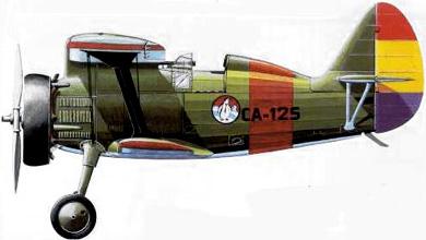 Profil couleur du Polikarpov I-15