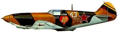 Profil couleur du Lavotchkin LaGG-3