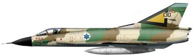 Profil couleur du Dassault  Mirage III