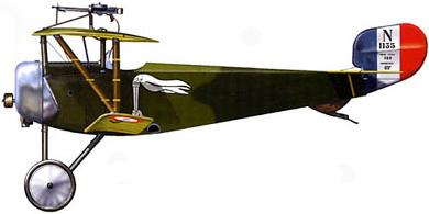 Profil couleur du Nieuport XI Bébé