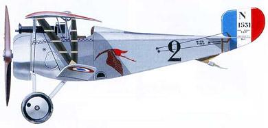 Profil couleur du Nieuport Nie.17 Super Bébé