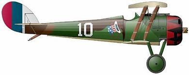 Profil couleur du Nieuport 28
