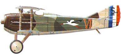 Profil couleur du SPAD S.XIII