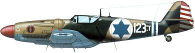 Profil couleur du Avia S.199