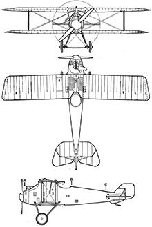 Plan 3 vues du LFG Roland D.I / D.II